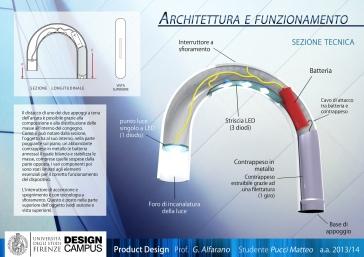 Light Effect Design 7